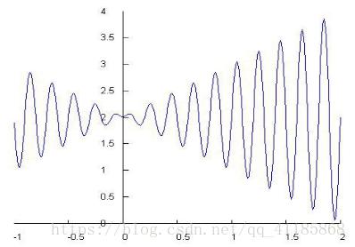 Algorithm之OP:OP之GA遗传算法思路理解相关配图资料(二)