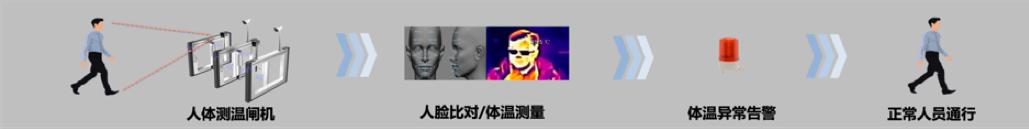 防疫AI视频 图2.png