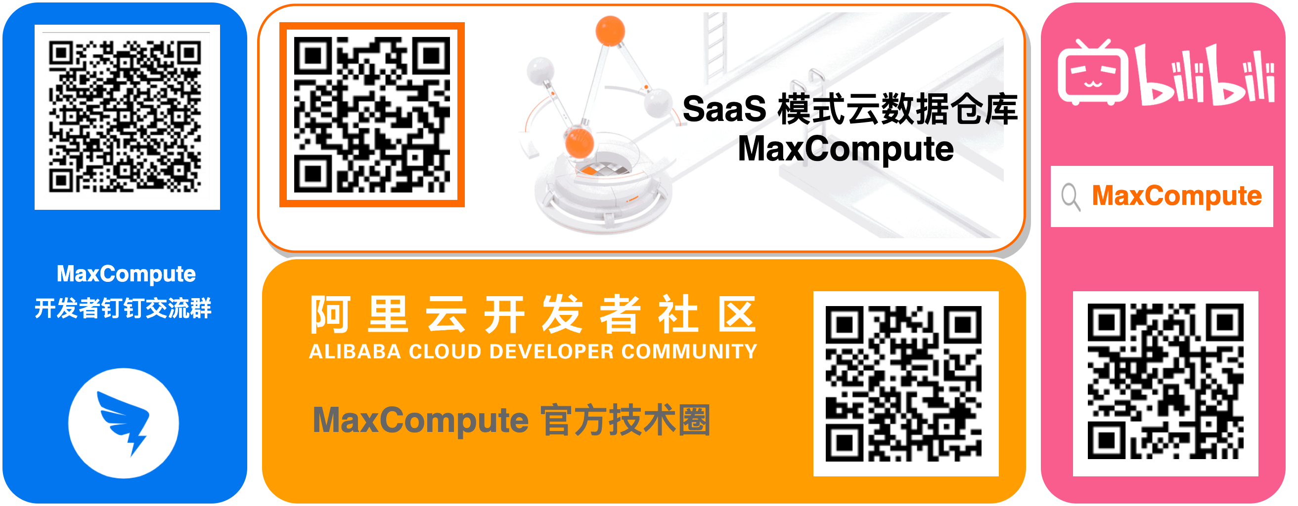 MaxCompute 二维码拼图.png