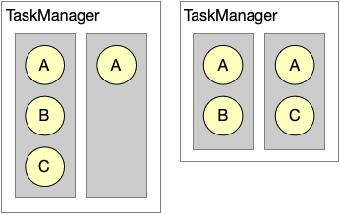 图9. Slot Sharing 的不确定性.png