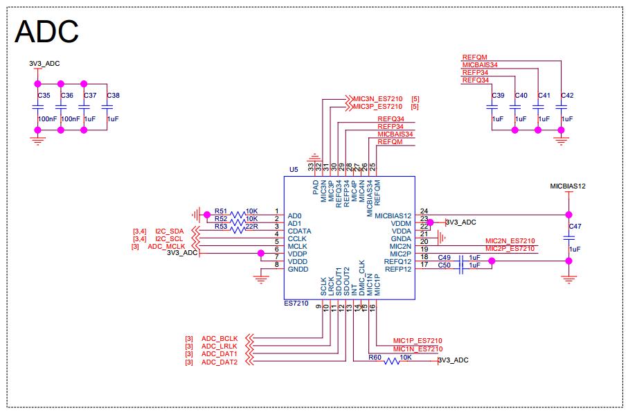 RISC-V 大赛简评 RVB2601 板卡