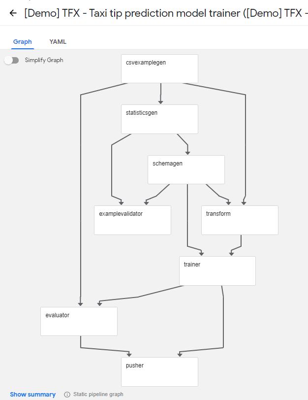 kubeflow-pipeline-example.png