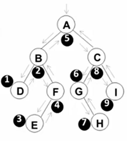 数据结构——树(下)图4.png