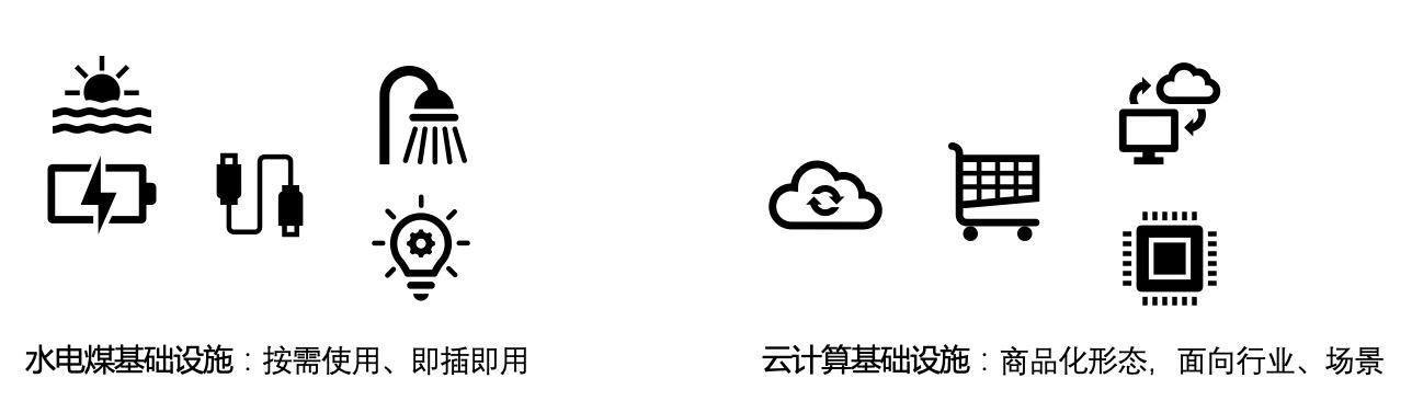 0722-最佳实践-云上私有池系列1-图片1.png