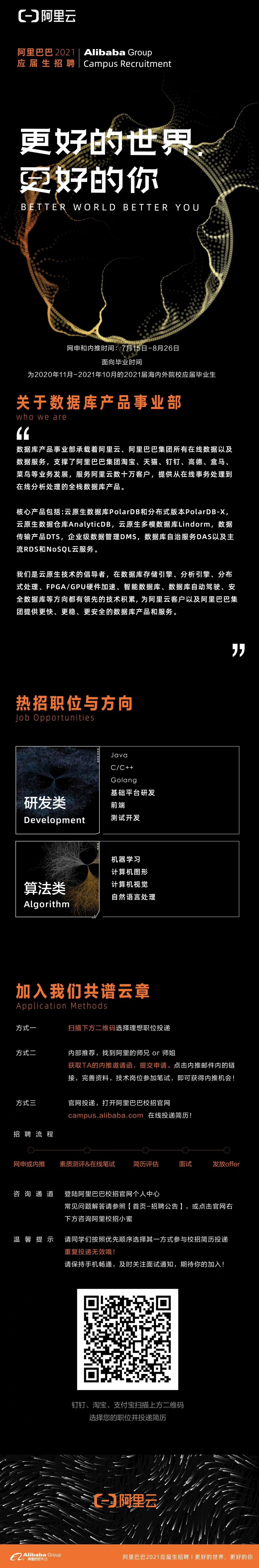 数据产品事业部.jpg