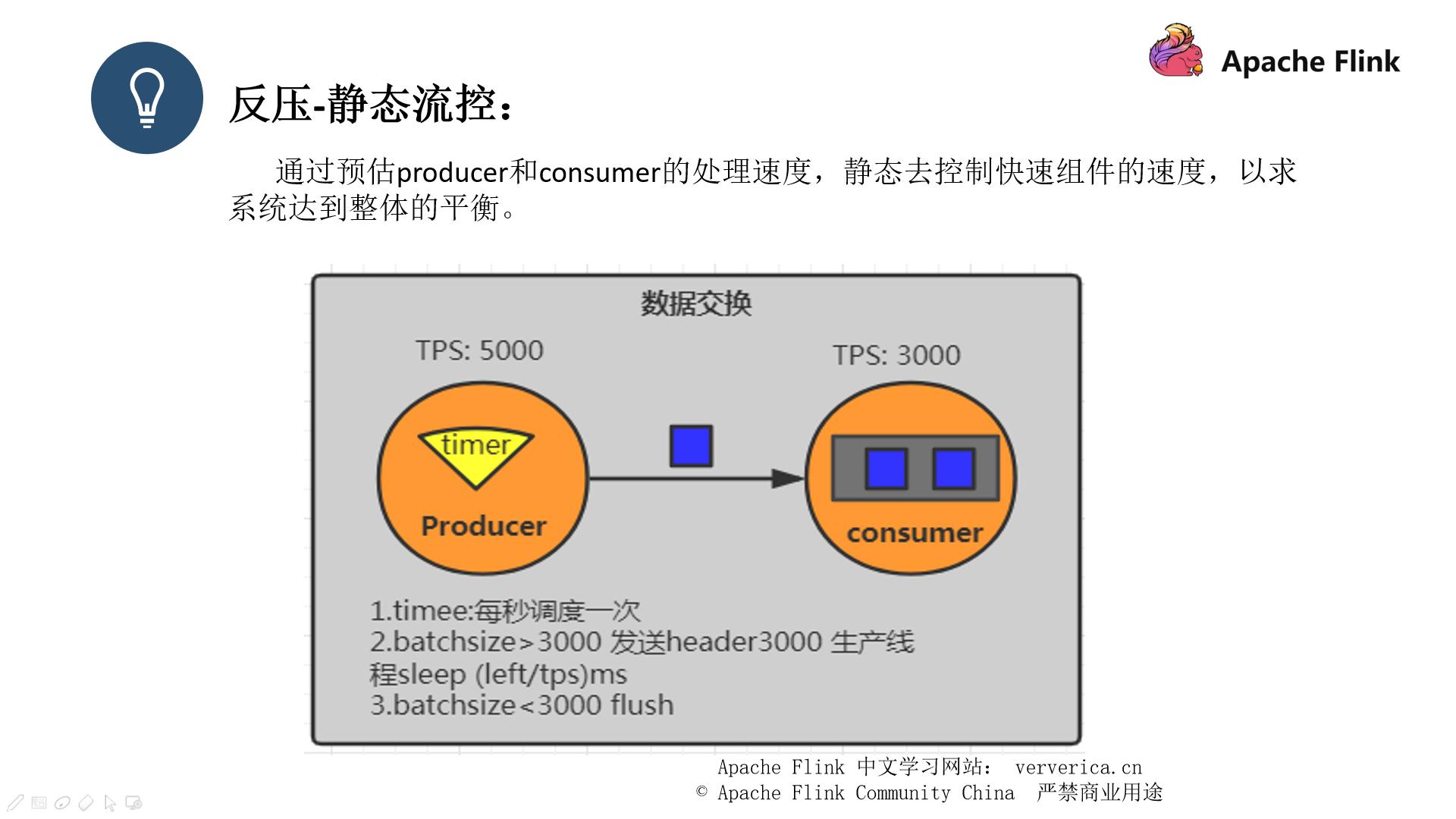 12 反压-静态控流.png
