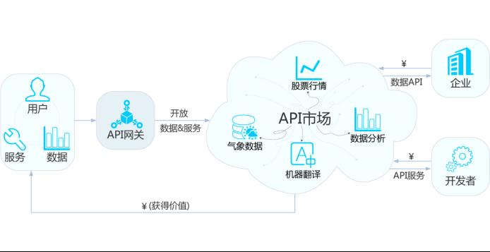 API网关技术解读稿(改)2648.png