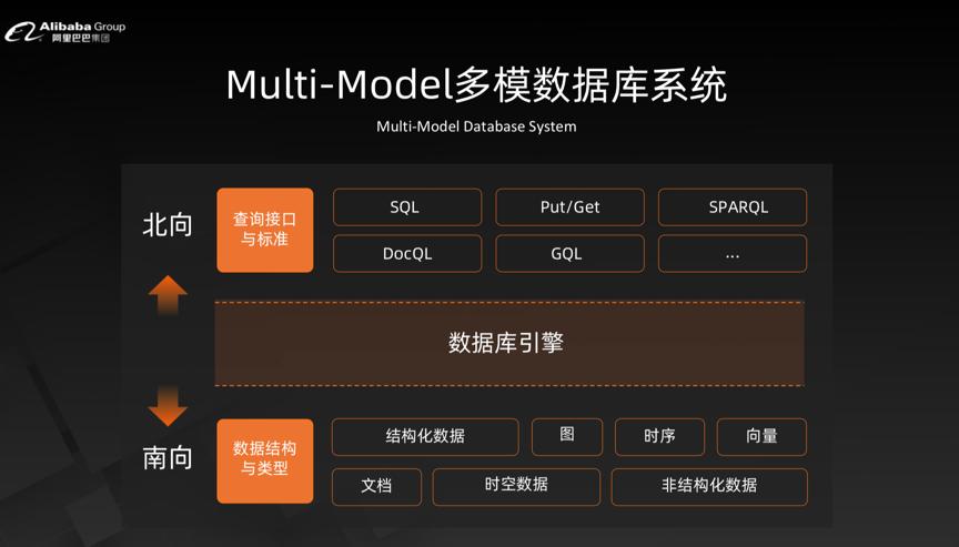 multi-model.png