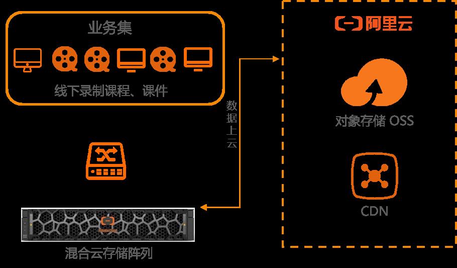 米熊科技架构图.png