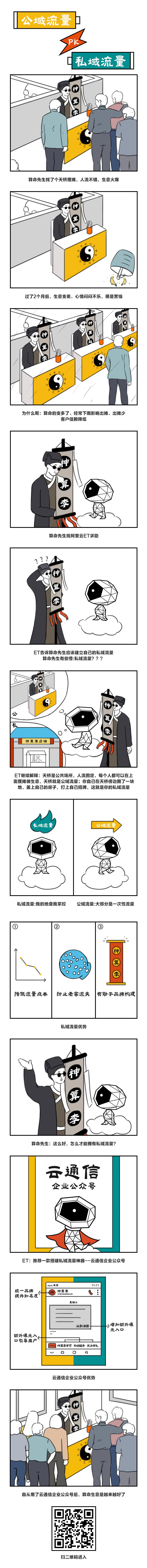 云通信条漫-1.jpg