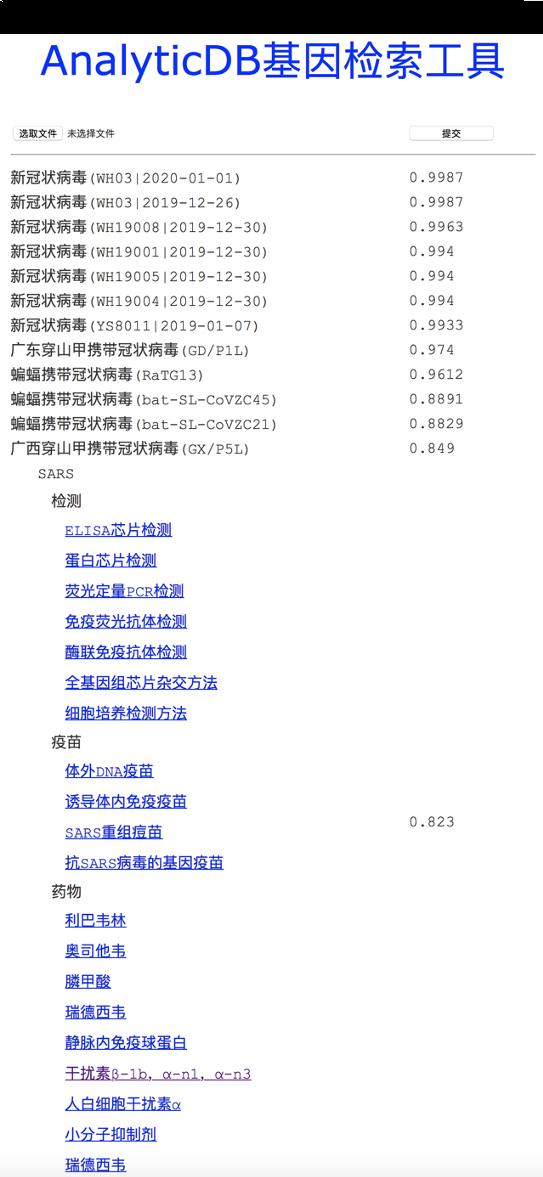 图2:SARS病毒相关论文检索分类结果.png