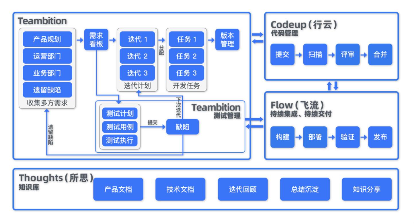 流程图_meitu_1.jpg