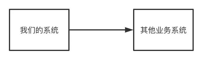 如何在业务逻辑当中优雅引入重试机制