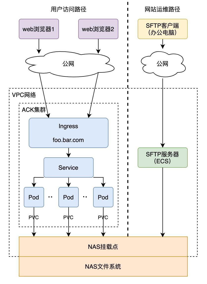 架构图.jpg