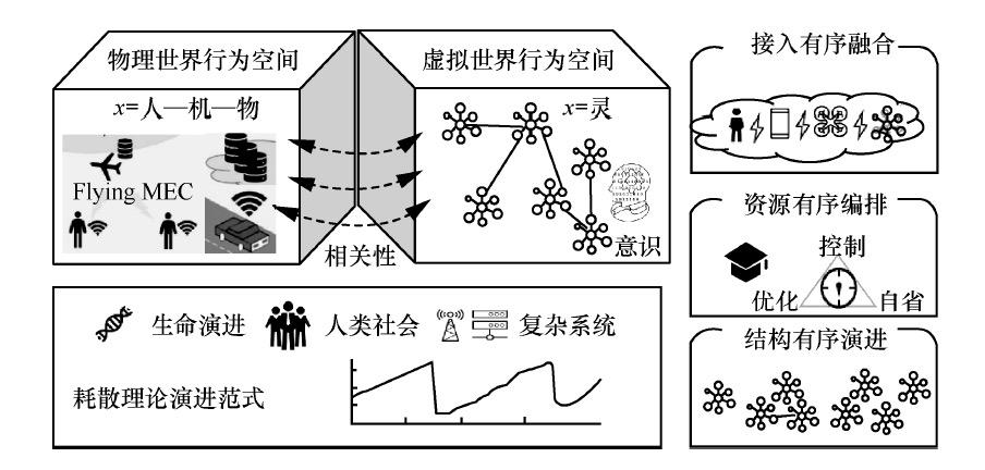 带你读《6G需求与愿景》第三章6G 设计思路与愿景3.56G 网络的演进展望 (一)
