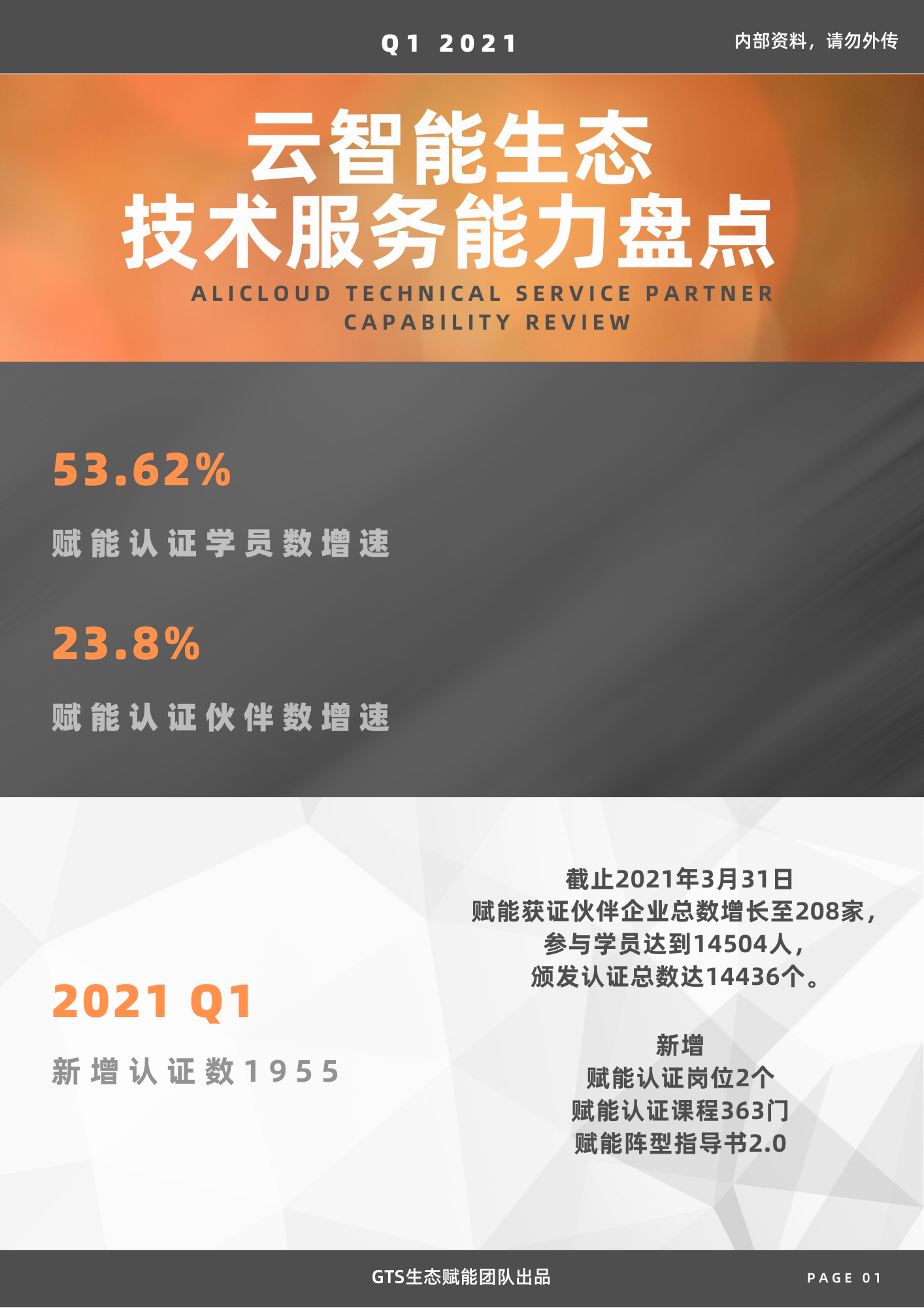 2021第一季度云智能生态技术服务能力盘点