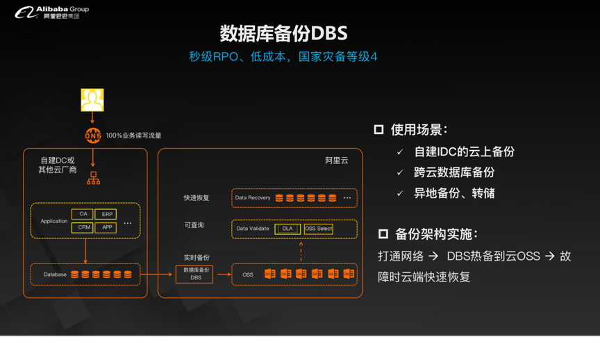 DBS.png