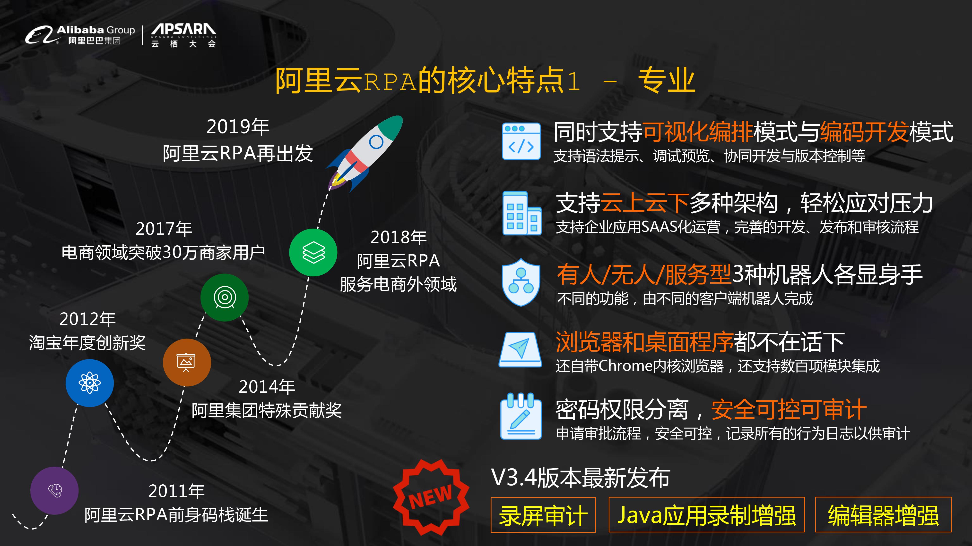 【最终】云栖大会_RPA机器人流程自动化-4.jpg