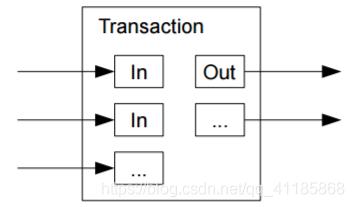 BlockChain:【中本聪】历史之作《Bitcoin: A Peer-to-Peer Electronic Cash System》 《比特币:一种点对点的电子现金系统》—九页中英文对照翻译