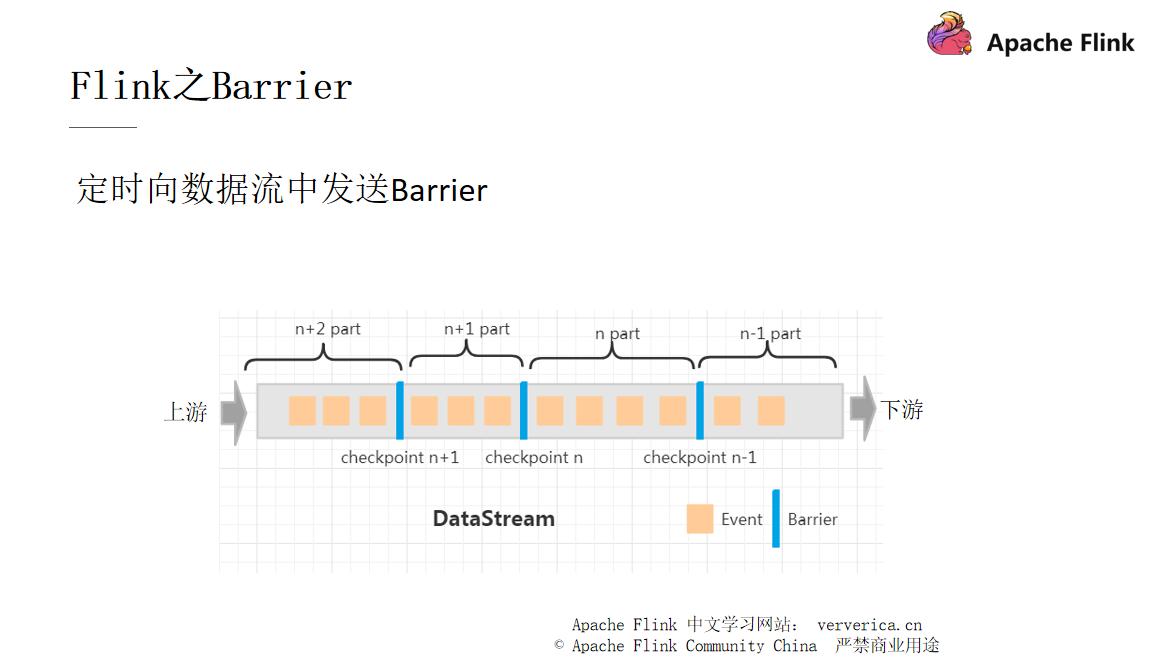 2 flink-barrier.png