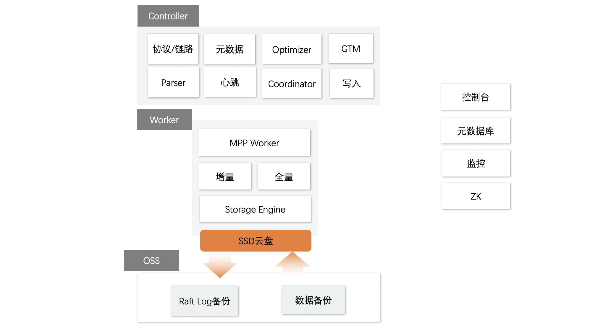 基础版架构.jpg