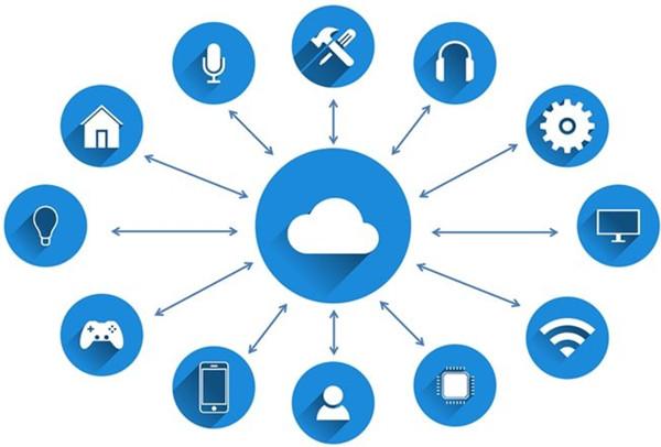 Cloud-Computing-The-Future-of-IoT_副本.jpg