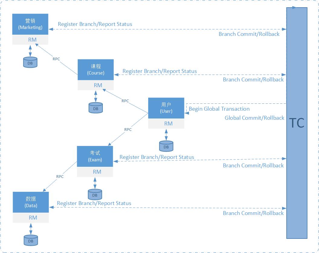 系统架构6.jpg