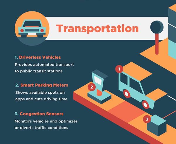 transportation_副本.jpg
