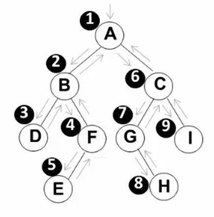 数据结构——树(下)图2.png