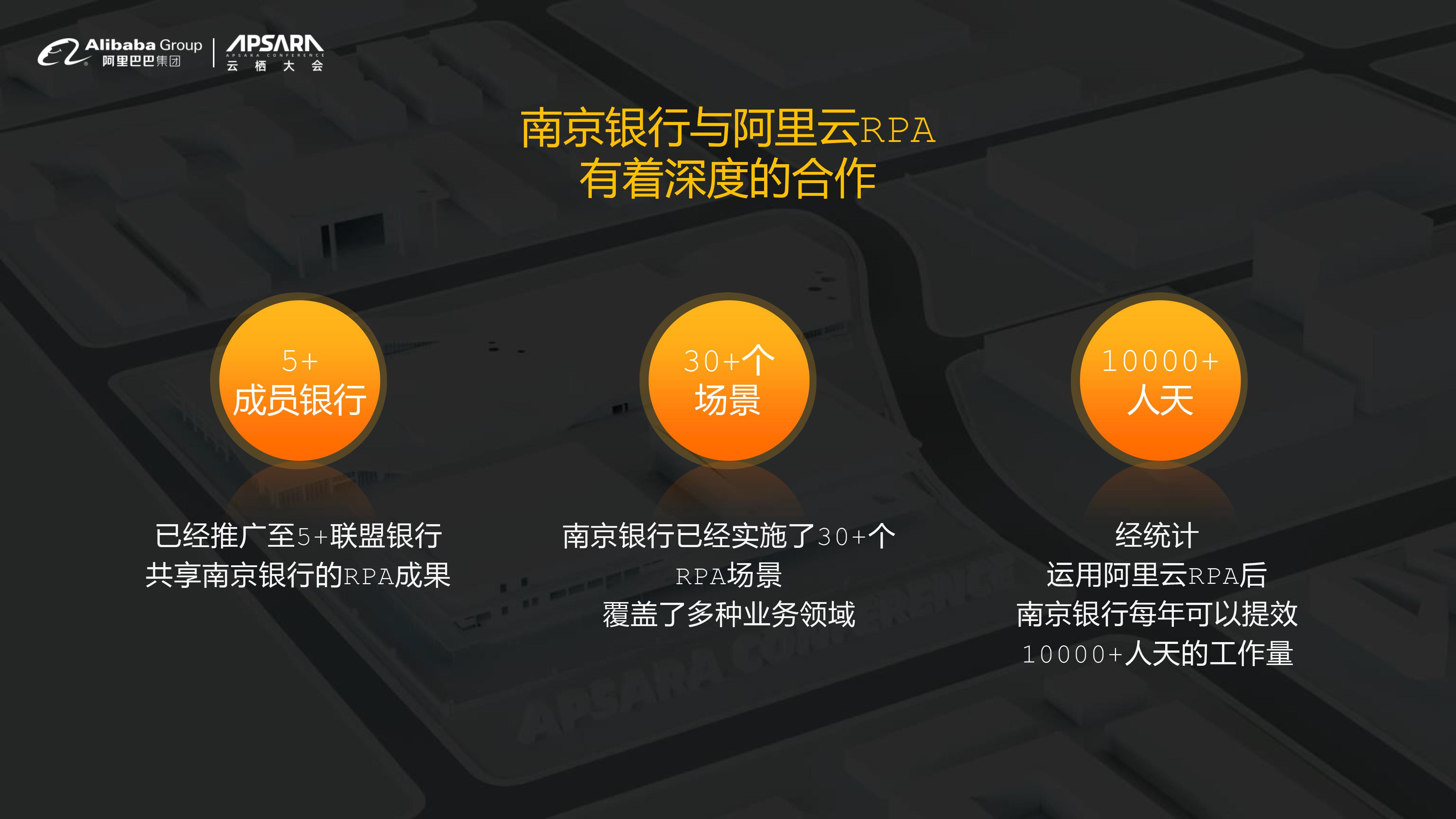 【最终】云栖大会_RPA机器人流程自动化-9.jpg