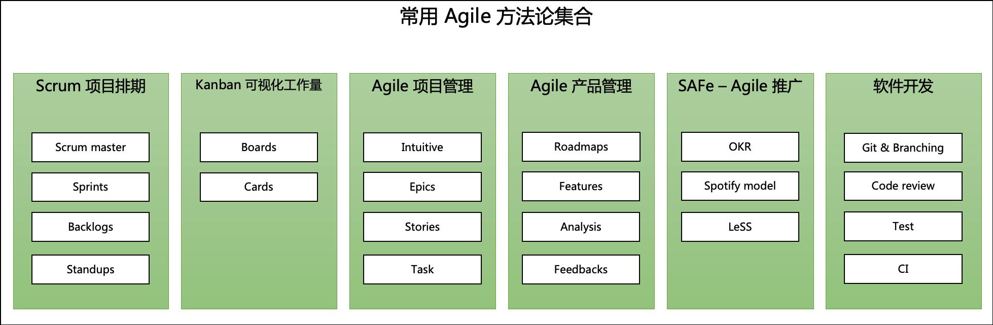 agile-methodology-set.png