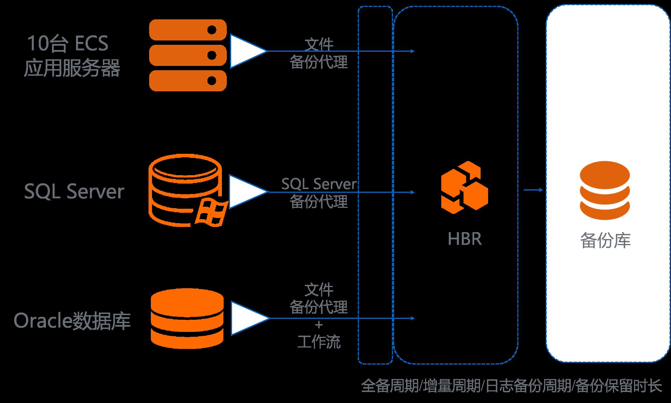中和农信架构图.png