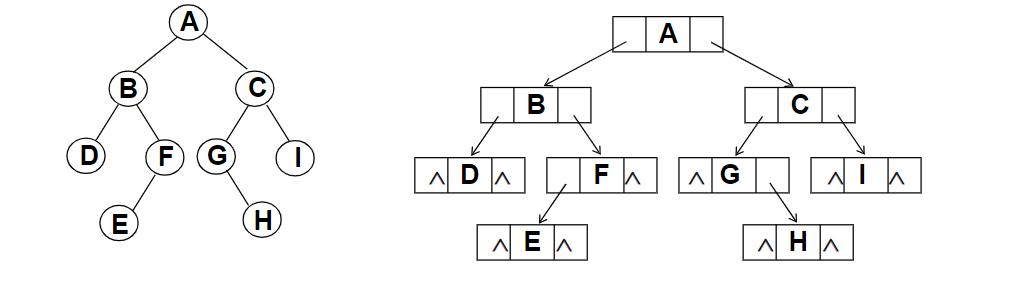数据结构——树(中)图4.png