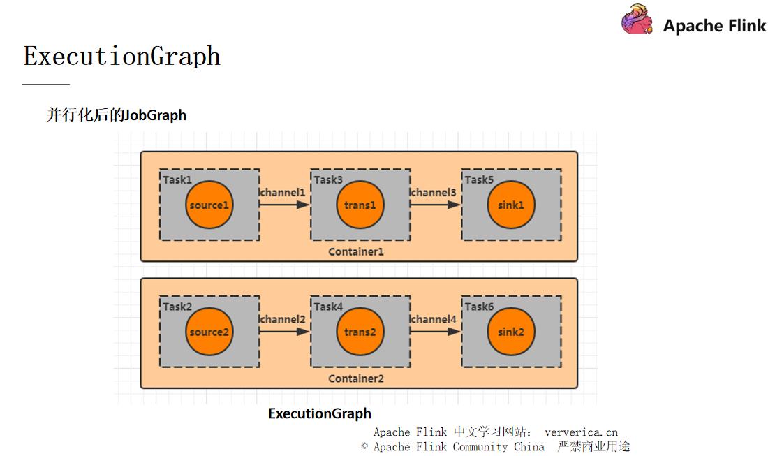 4 JobGraph.png