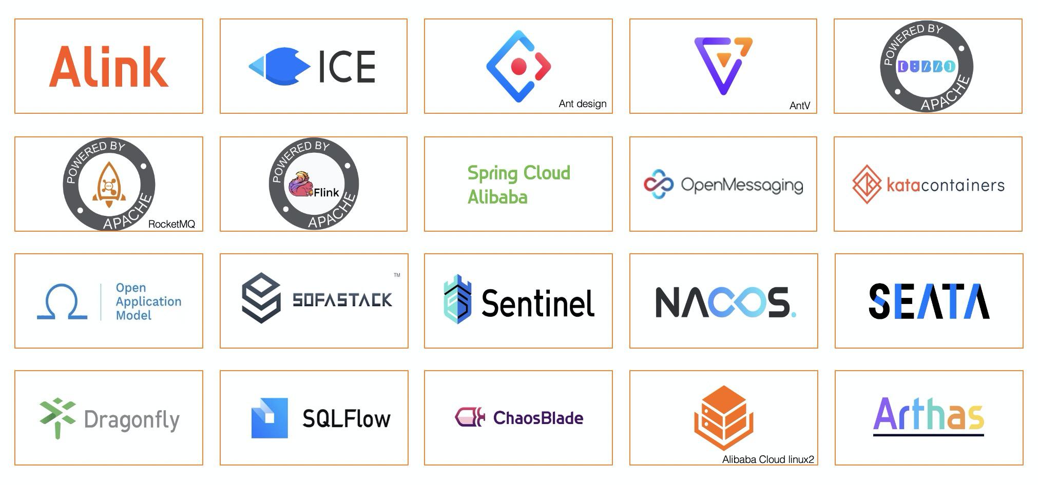 编程之夏开源项目一览.png
