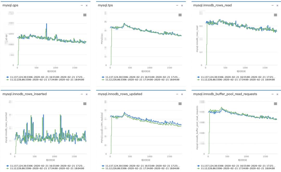 图1:ClouDBench容量评估效果展示.png