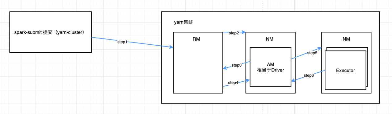 Yarn-cluster.png