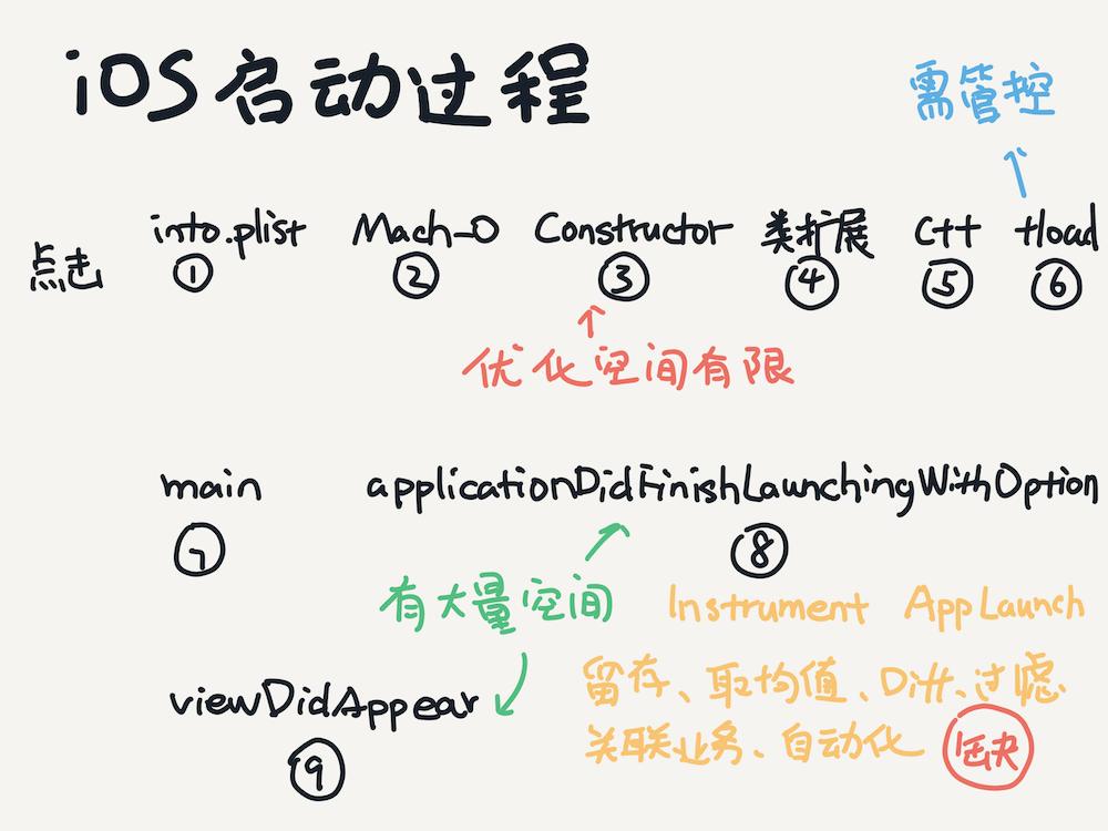 daiming3.png