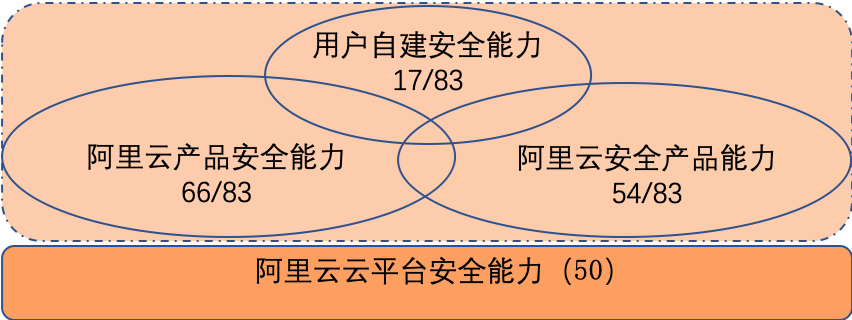 图2.png