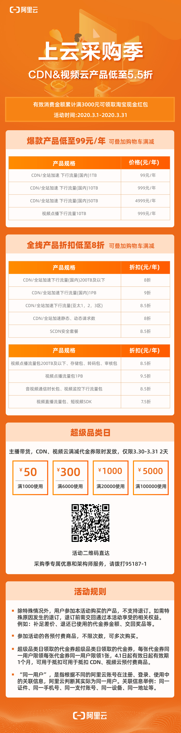 FY20采购季CDN&视频云策略.jpg