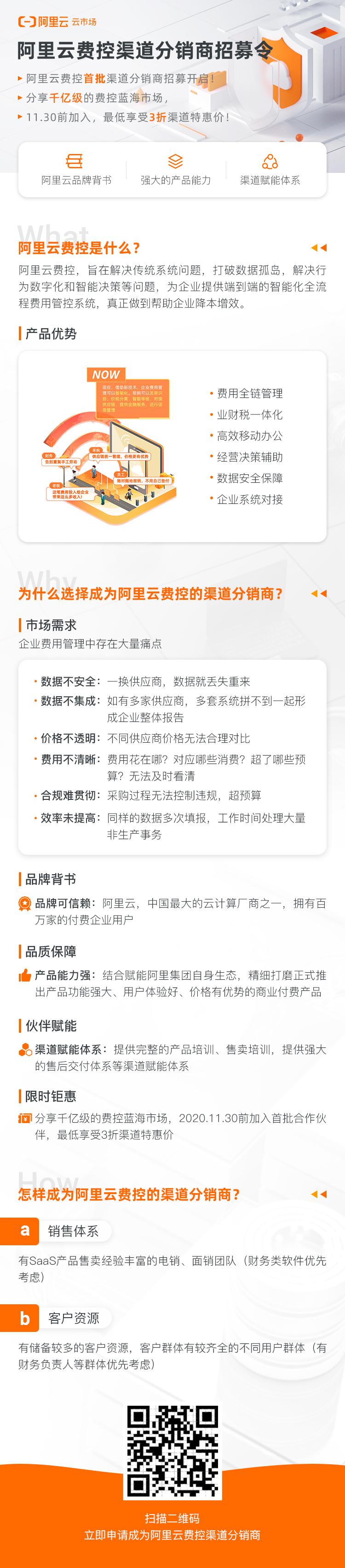 长图开发者社区渠道.jpg
