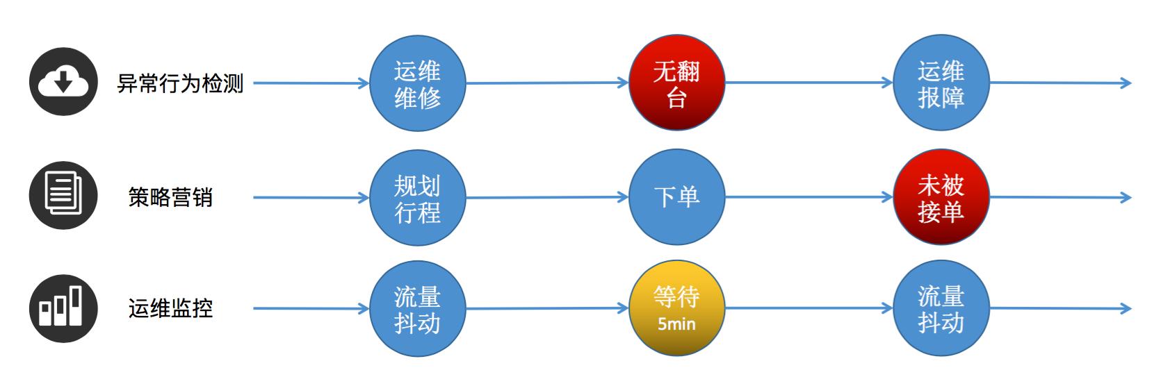 01Flink示例.png