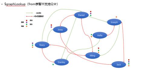 (三)图搜素.png
