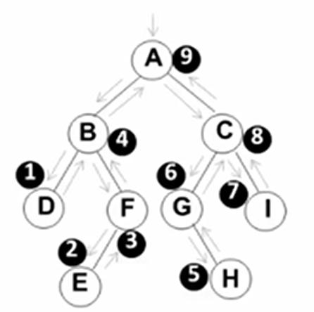 数据结构——树(下)图6.png