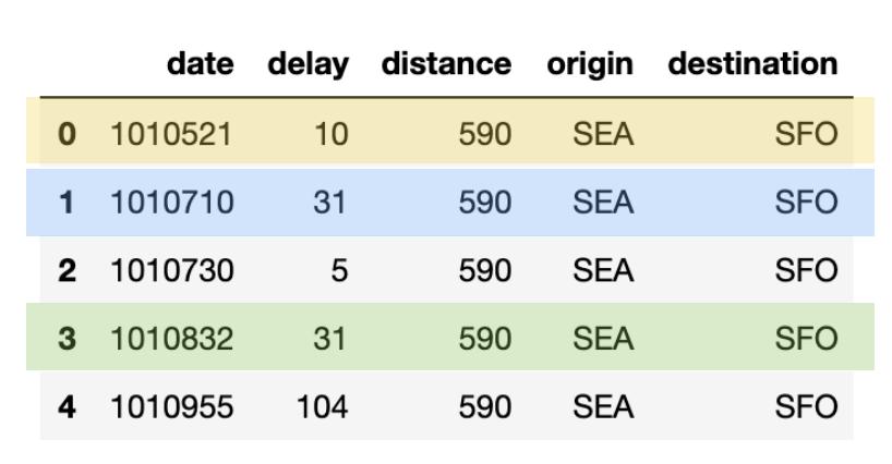 delta-lake-0.4.0-merge-after-merge.png