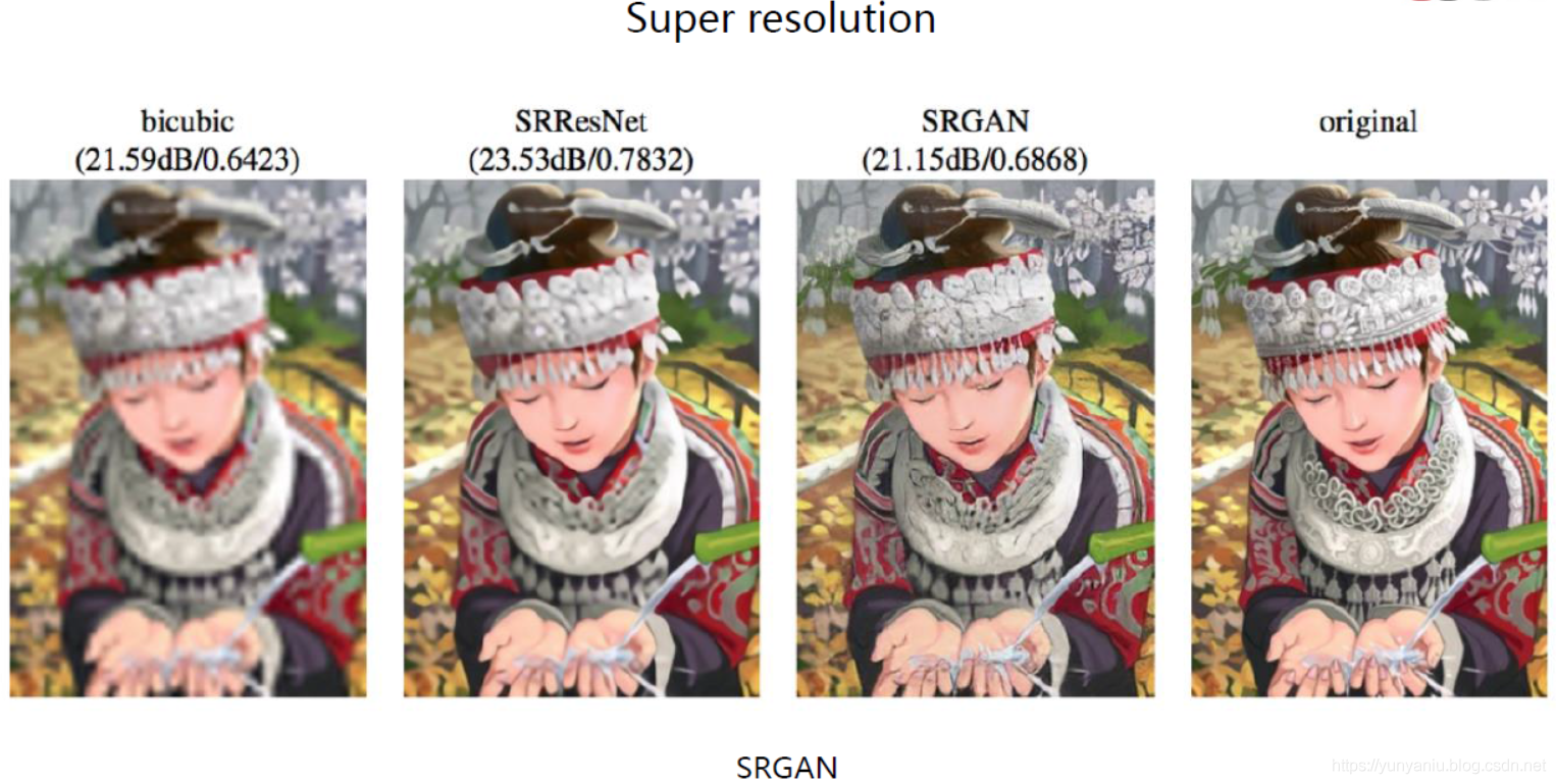 CV之SR:超分辨率(Super resolution)的简介、使用方法、案例应用之详细攻略