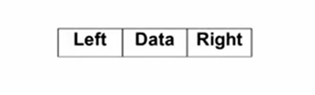 数据结构——树(中)图3.png