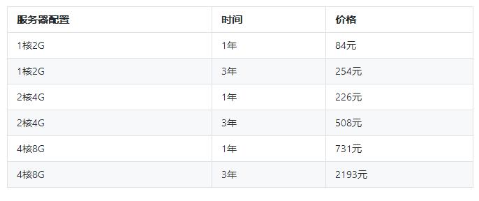 服务器产品推广价目表.png