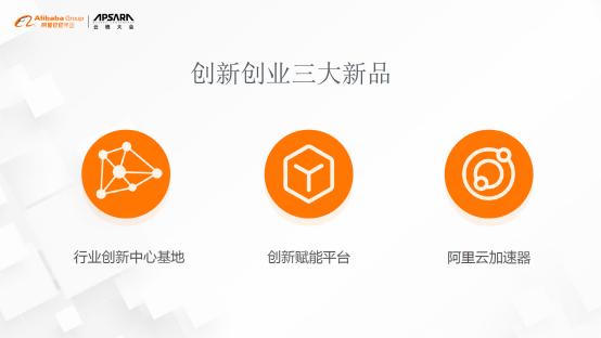 创新创业三大新品发布.png
