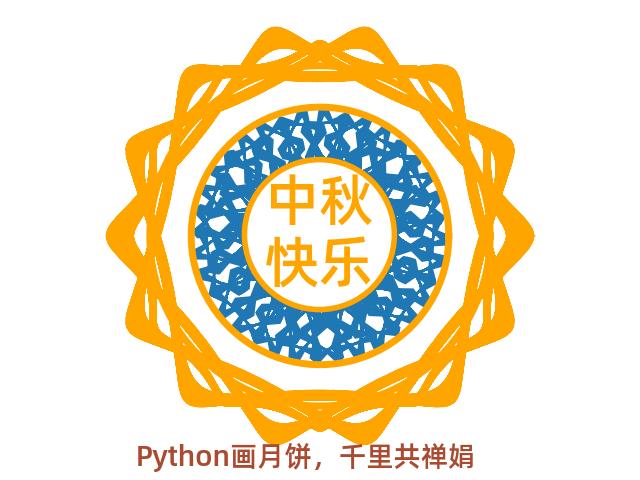 Python利用matplotlib万花尺画月饼